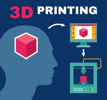 Zal 3D printing de logistieke industrie  revolutioneren ?
