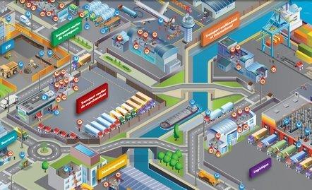 Opleiding tot transport en logistiek op een speelse manier!